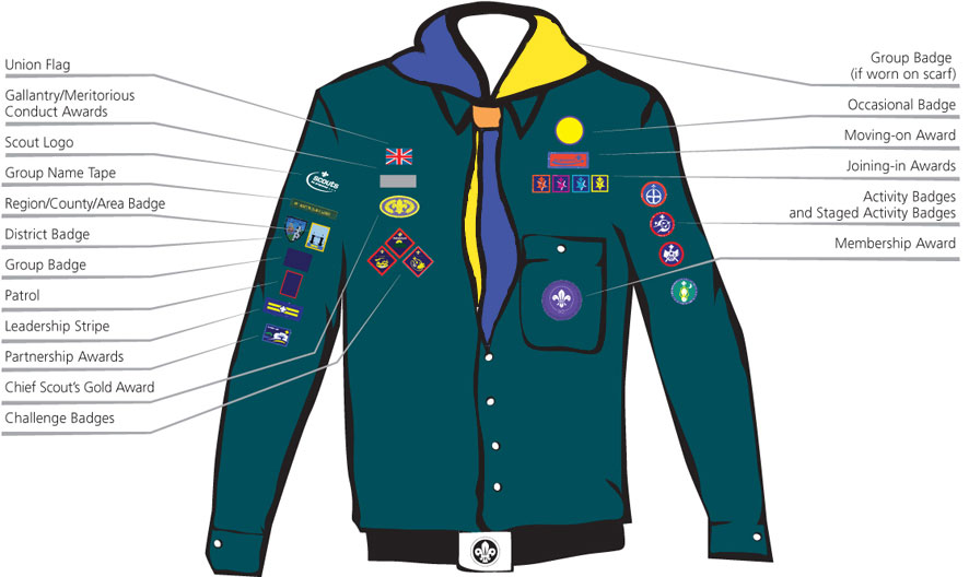 Scout Uniform
